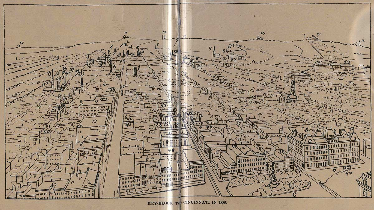 Detail Key Map: Bird's Eye View, The Illustrated News, August 21, 1886