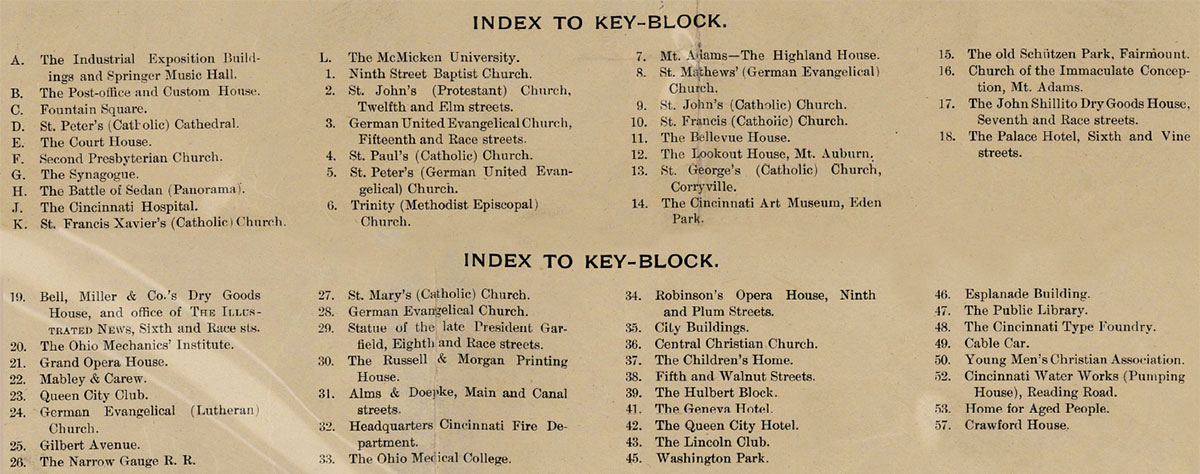 Index to Key Block - Letters and Numbers for Map