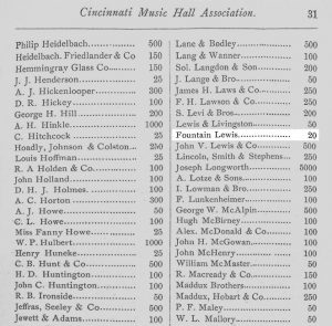 4. Partial list of Subscribers Appendix A-Annual Report of the Trustees of the Cincinnati Music Hall Association, April 30. 1877